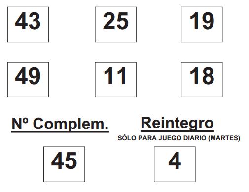 Sorteo de la BonoLoto celebrado hoy martes día 26 de agosto de 2014  COMBINACION GANADORA BONOLOTO.pdf