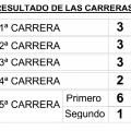 resultado de las carreras de Quíntuple Plus de fecha jueves día 07 de agosto de 2014   COMBINACION_GANADORA_QUINTUPLE_PLUS _7_8_14.pdf