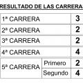 resultado de las carreras del jueves día 31 de julio de 2014 Quíntuple Plus   COMBINACION_GANADORA_QUINTUPLE_PLUS _31_07_14.pdf