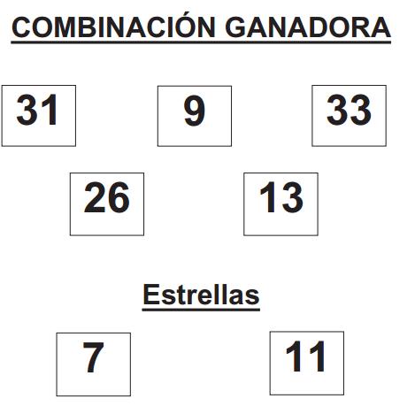 COMBINACIÓN GANADORA DE EUROMILLONES DE FECHA 12 DE SEPTIEMBRE DE 2014.