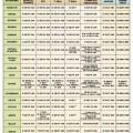 Calendario escolar 2014 - 2015 Comienzo del curso y vacaciones por Comunidades Autónomas