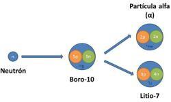 Como-usar-aceleradores-de-particulas-en-radioterapia_image_380