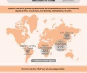 FAO-Infographic-Nutrition-es