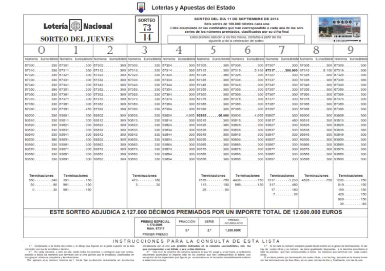 LISTA_OFICIAL_PREMIOS_LOTERÍA_NACIONAL_JUEVES_11_09_14 (1)_001