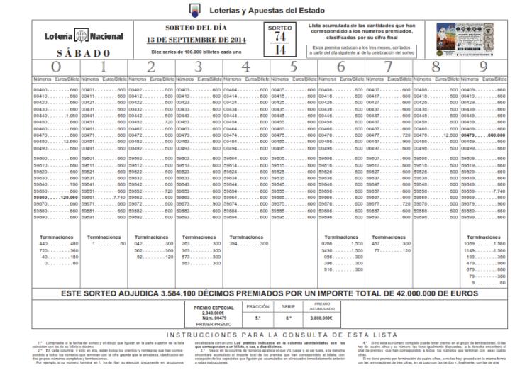 LISTA_OFICIAL_PREMIOS_LOTERÍA_NACIONAL_SABADO_13_09_14_001