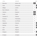 La Quiniela 1X2  Resultados de la Quiniela de Fútbol Resultados de la jornada 4 de la quiniela