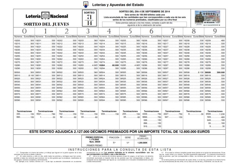 Lista del Sorteo 071 de la Lotería Nacional celebrado el día 04092014