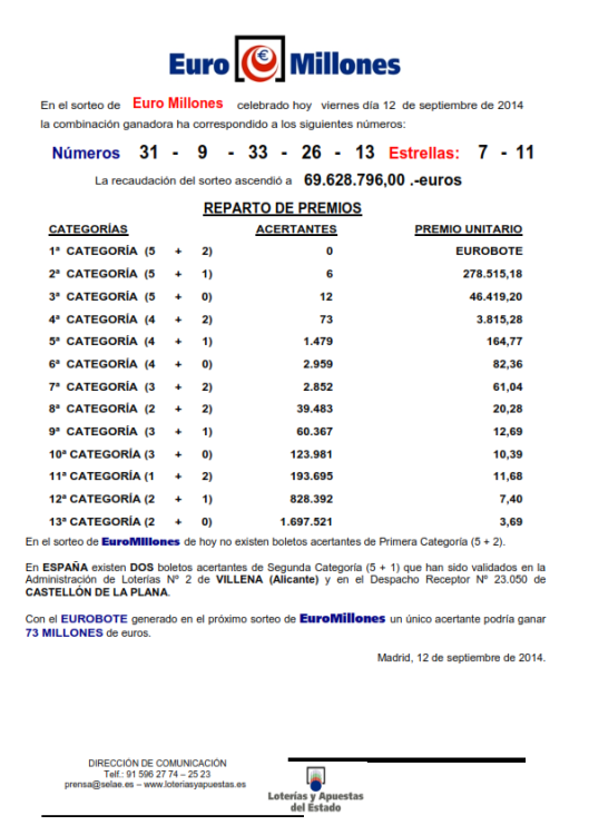 NOTA_DE_PRENSA_DE_EURO_MILLONES_12_9_14_001