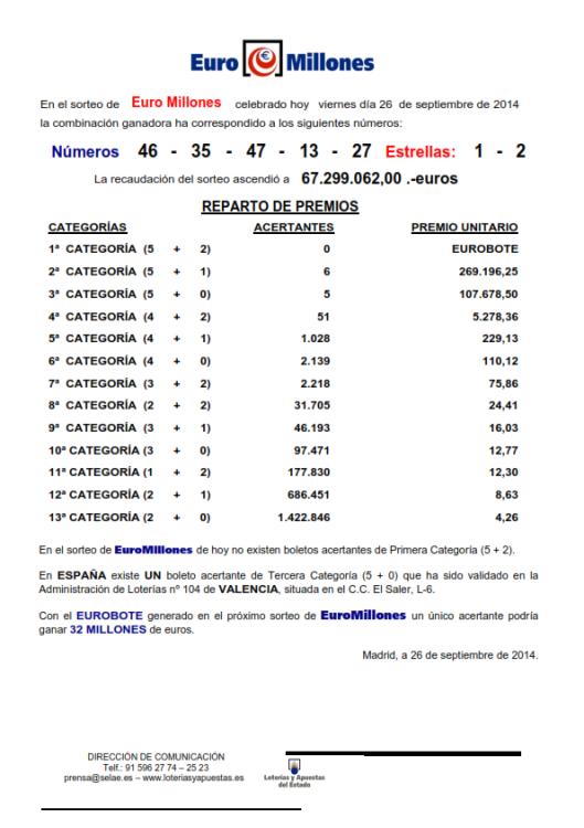 NOTA_DE_PRENSA_DE_EURO_MILLONES_26_9_14_001