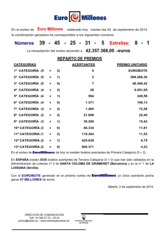 NOTA_DE_PRENSA_DE_EURO_MILLONES_2_09_14_001