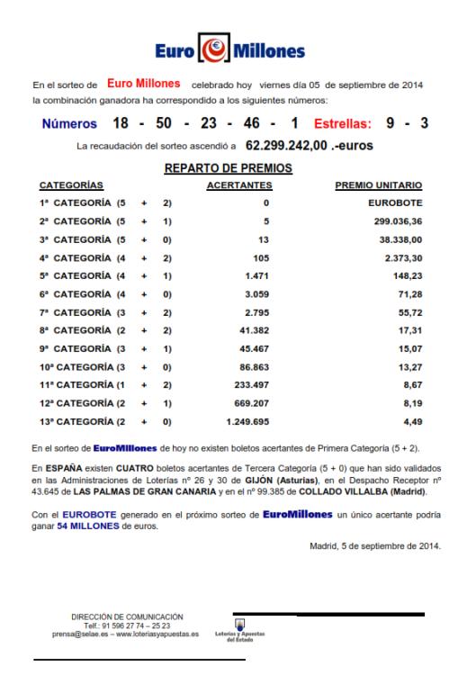 NOTA_DE_PRENSA_DE_EURO_MILLONES_5_09_14_001