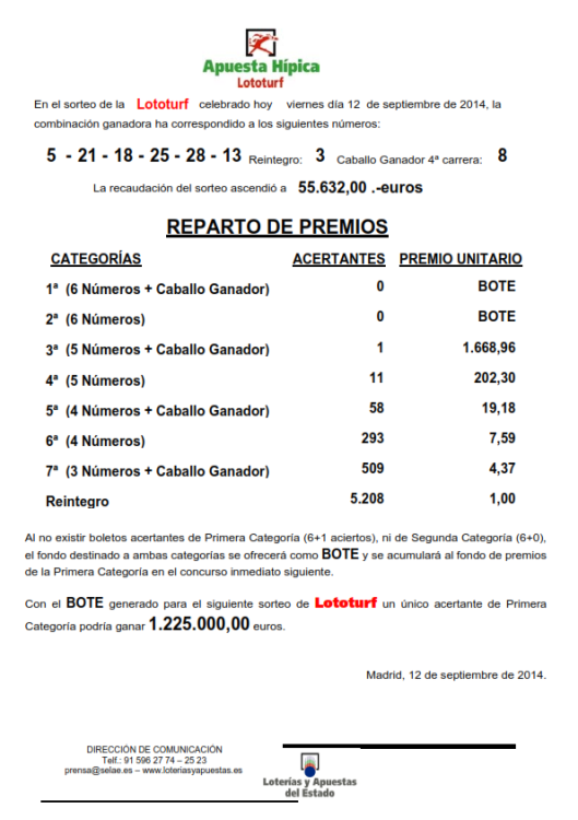 NOTA_DE_PRENSA_DE_LOTOTURF_12_9_14_001
