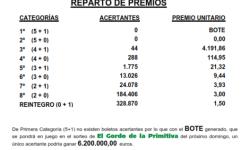 NOTA_DE_PRENSA_GORDO_DE_LA_PRIMITIVA_14_9_14_001