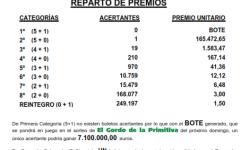 NOTA_DE_PRENSA_GORDO_DE_LA_PRIMITIVA_28_9_14_001