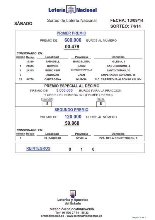 PREMIOS_MAYORES_DEL_SORTEO_DE_LOTERIA_NACIONAL_SABADO_13_9_14_001