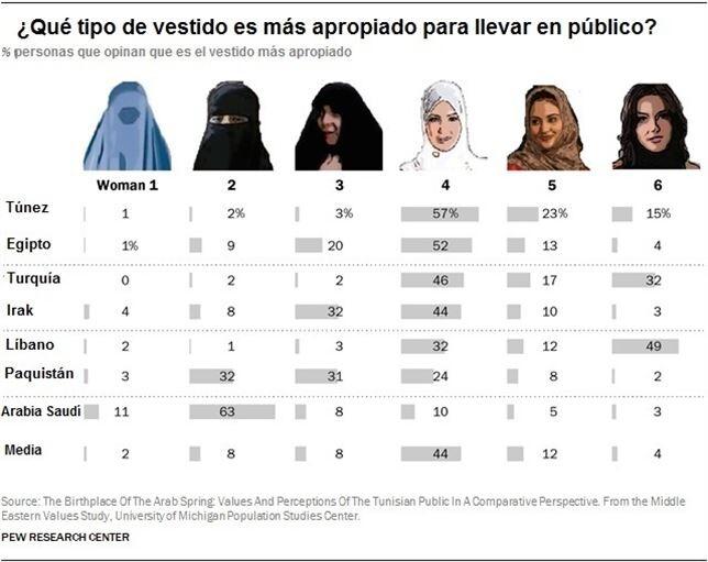 burka españa