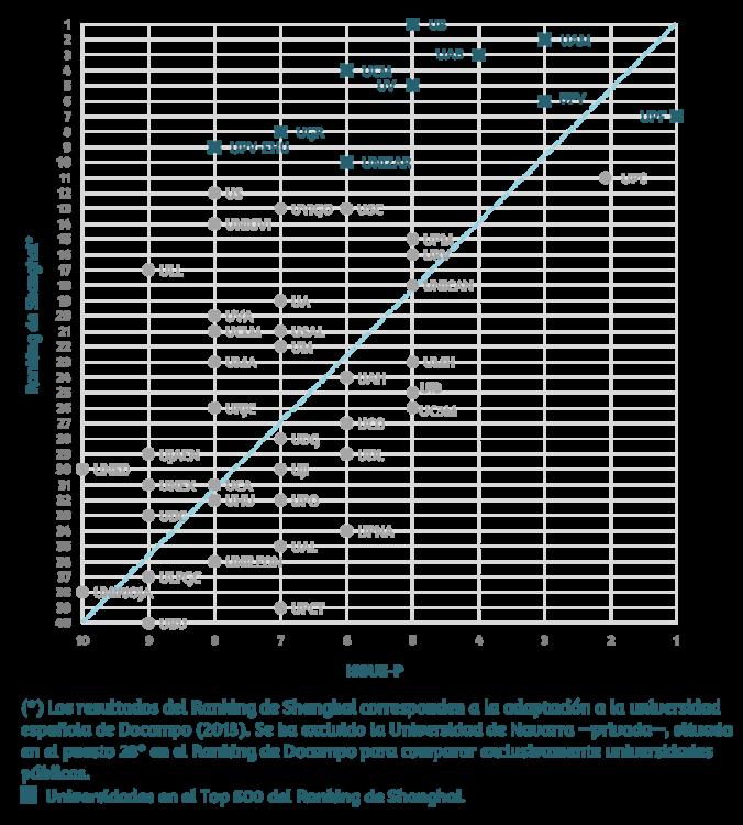 grafico-04-analisis-resultados