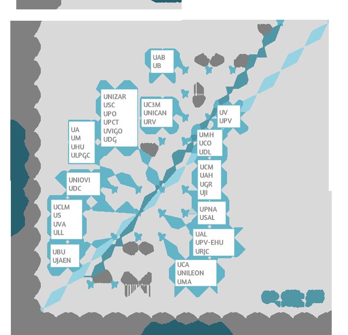 grafico-12-analisis-resultados