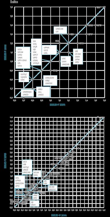grafico-13-analisis-resultados
