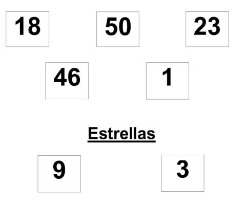 sorteo de Euro Millones celebrado hoy viernes día 05 de septiembre de 2014