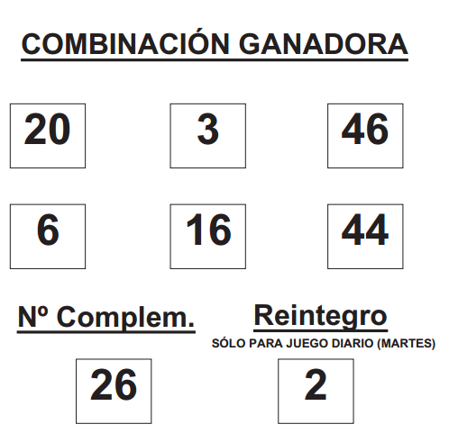 Bonoloto , combinación ganadora , números premiados de hoy 09 de diciembre