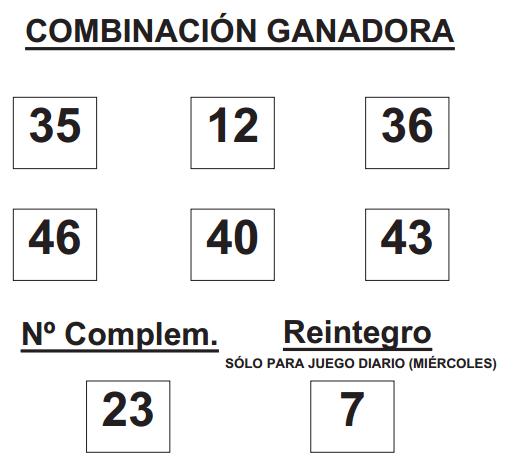 COMBINACIÓN GANADORA DEL SORTEO DE BONOLOTO DE FECHA 17 DE DICIEMBRE DE 2014
