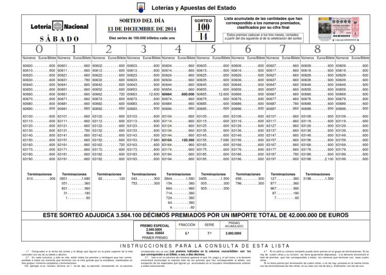 LISTA_OFICIAL_PREMIOS_LOTERÍA_NACIONAL_SABADO_13_12_14_001