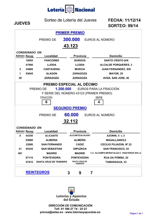 PREMIOS_MAYORES_DEL_SORTEO_DE_LOTERIA_NACIONAL_JUEVES_11_12_14_001