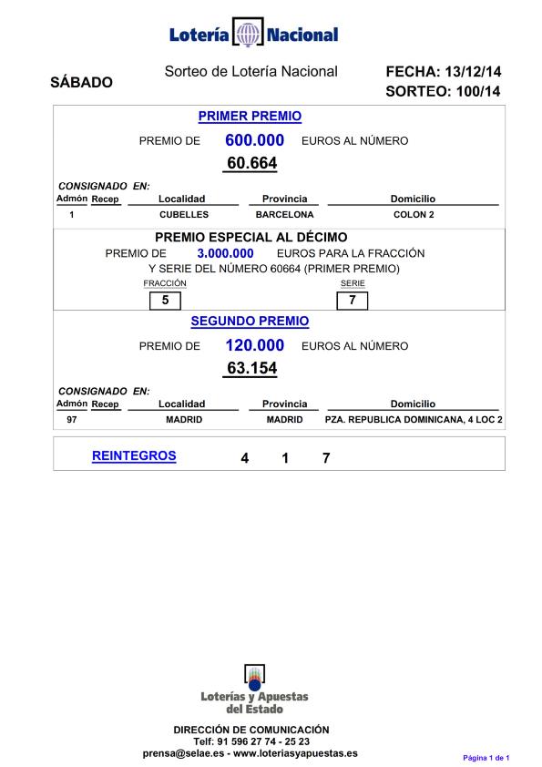 PREMIOS_MAYORES_DEL_SORTEO_DE_LOTERIA_NACIONAL_SÁBADO_13_12_14_001
