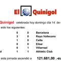 QUINIGOL DE FECHA 14 DE DICIEMBRE DE 2014