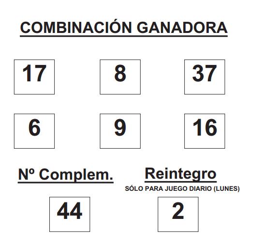 Resultado de la bonoloto combinación ganadora del 15 de diciembre
