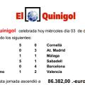 Resultados del el Quinigol celebrada hoy miércoles día 03 de diciembre de 2014