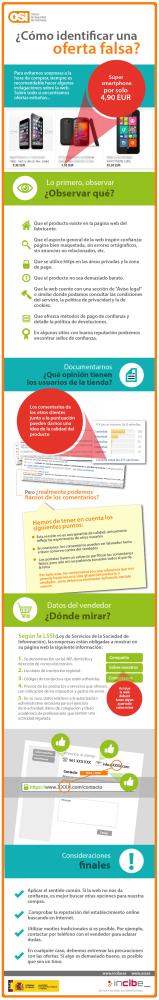infografia-analizar-web-antes-de-comprar-online