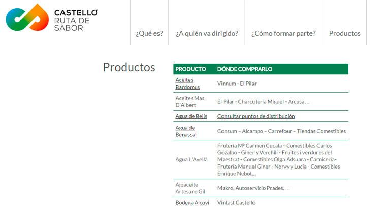 productos-rutadelsabor