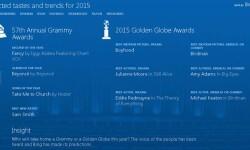 Bing arrasa con sus predicciones en los Globos de oro 2015 y ahora se atreve con los Grammy