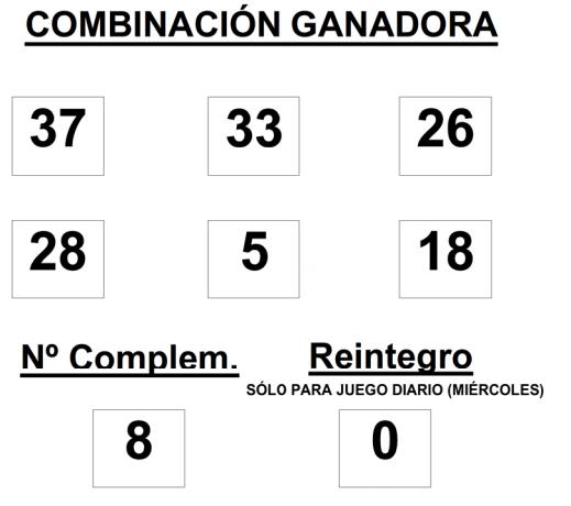 COMBINACIÓN GANADORA DEL SORTEO DE BONOLOTO DE FECHA 21 01 2015