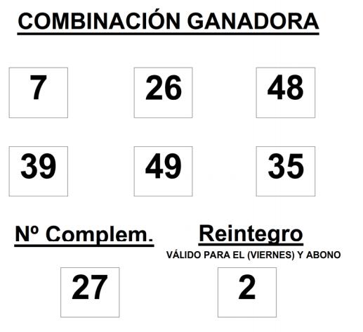 COMBINACIÓN GANADORA DEL SORTEO DE BONOLOTO DEL 2 1 2015