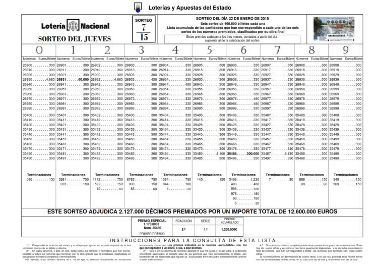 LISTA_OFICIAL_PREMIOS_LOTERÍA_NACIONAL_JUEVES_22_1_15_001