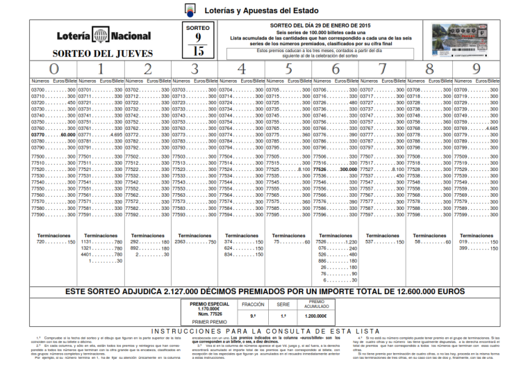 LISTA_OFICIAL_PREMIOS_LOTERÍA_NACIONAL_JUEVES_29_1_15_001