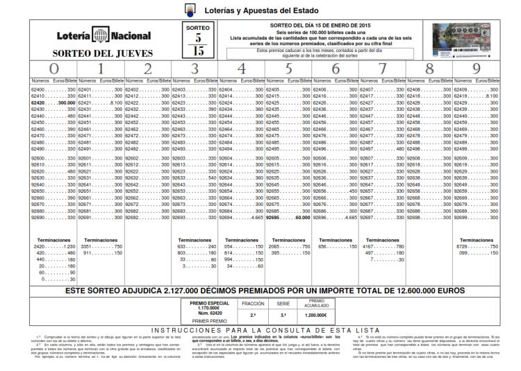 Lotería Nacional, Lista oficial del Sorteo de la Loteria Nacional del jueves 15 de enero de 2015_001
