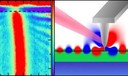 Nuevo-avance-en-la-alianza-del-grafeno-y-el-nitruro-de-boro-para-controlar-la-luz_image_380