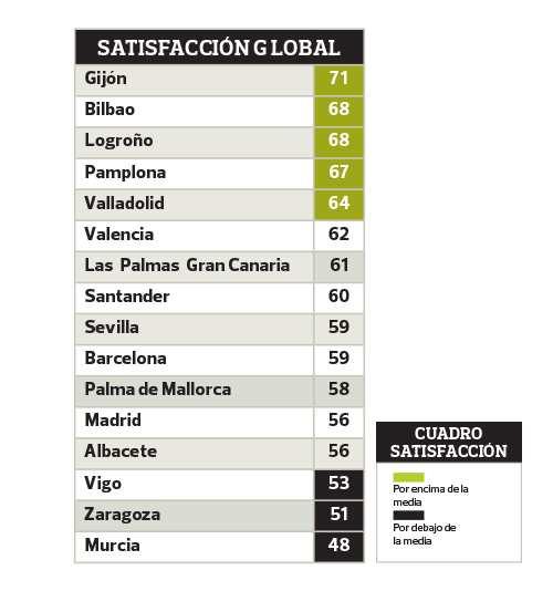 OCU realiza una encuesta sobre la calidad del transporte público en España-2