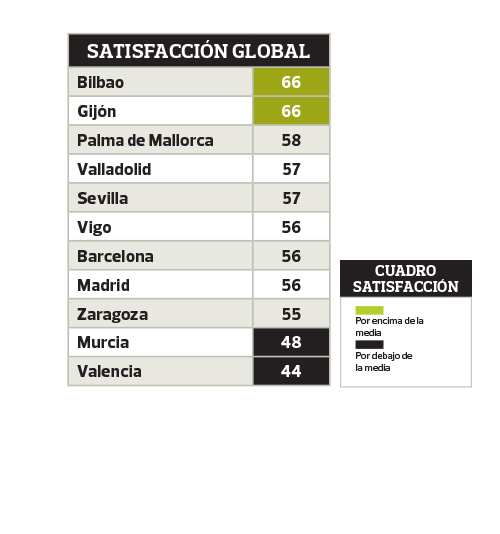 OCU realiza una encuesta sobre la calidad del transporte público en España -3
