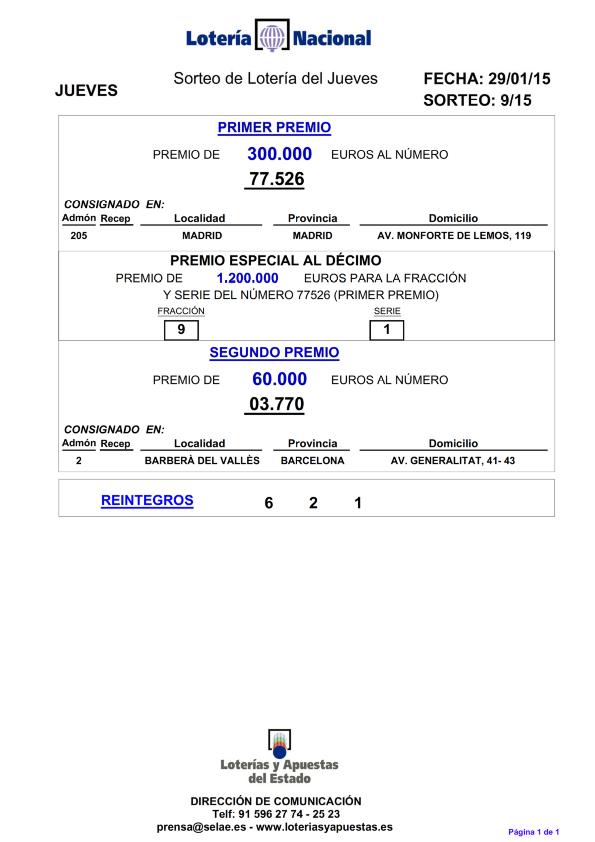 PREMIOS_MAYORES_DEL_SORTEO_DE_LOTERIA_NACIONAL_JUEVESLoteria Nacional, resultado del sorteo de la Lotería Nacional del jueves 29 de enero