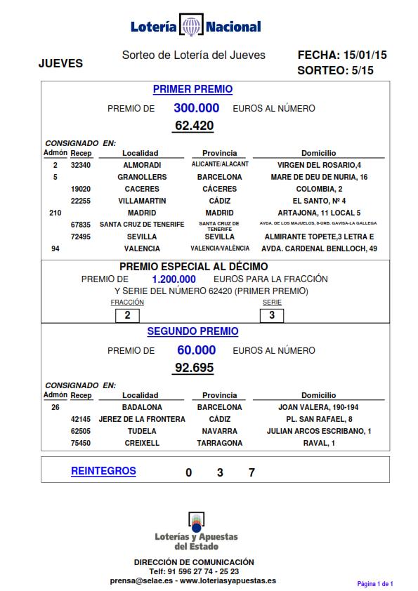 PREMIOS_MAYORES_DEL_SORTEO_DE_LOTERIA_NACIONAL_JUEVES_15_1_15 (1)_001