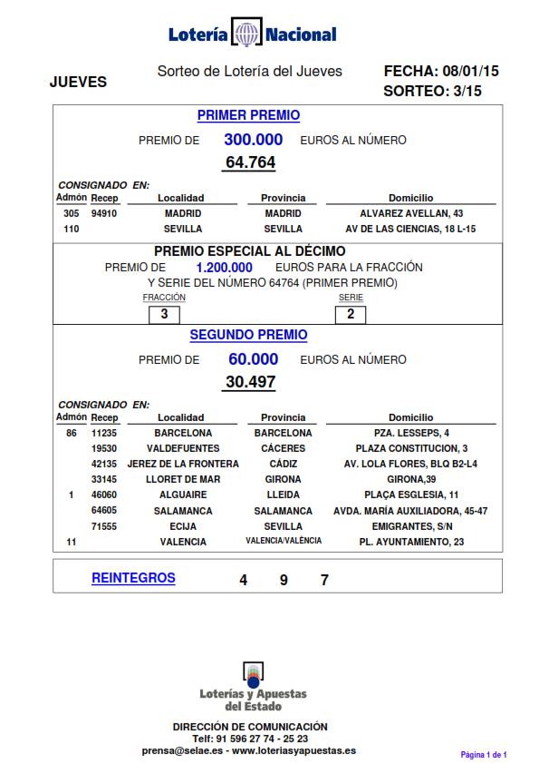 PREMIOS_MAYORES_DEL_SORTEO_DE_LOTERIA_NACIONAL_JUEVES_8_1_15_001