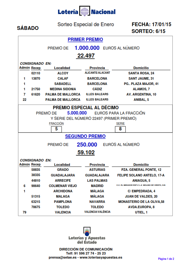 PREMIOS_MAYORES_DEL_SORTEO_DE_LOTERIA_NACIONAL_SÁBADO_17_1_15_001