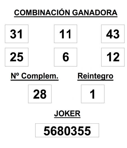 Resultado del sorteo de la Primitiva, números ganadores del jueves 29
