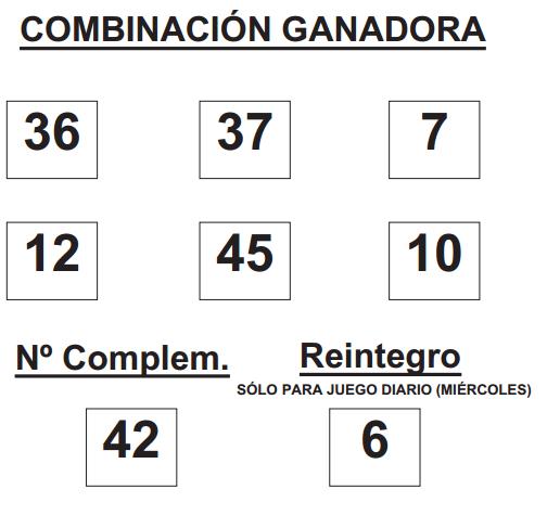 resltado del sorteo de la BonoLoto celebrado hoy miércoles día 07 de enero de 2015