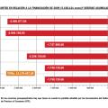 Fecemac.finan.graf.2009 15.pdf